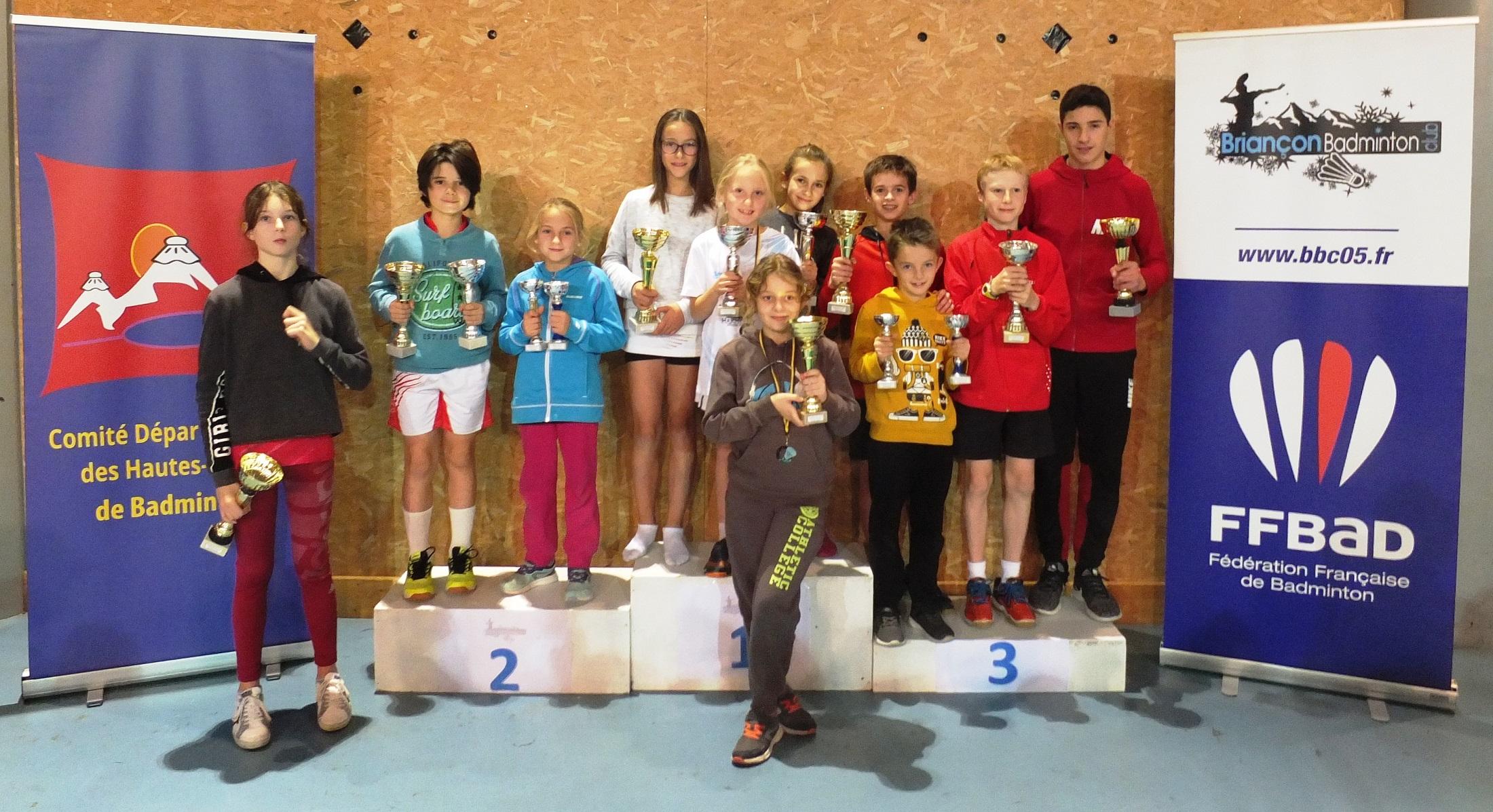 Trophee Regional Jeunes – Briançon Nov 2018